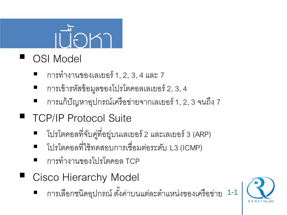 1-1  OSI Model  การทำงานของเลเยอร์ 1, 2, 3, 4 และ 7  การเข้ารหัสข้อมูลของโปรโตคอลเลเยอร์ 2, 3, 4  การแก้ปัญหาอุปกรณ์เครือข่ายจากเลเยอร์ 1, 2, 3 จน