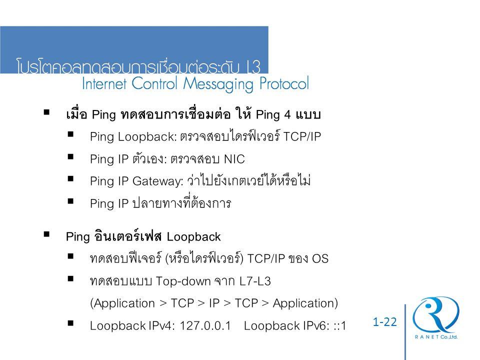 1-22  Ping อินเตอร์เฟส Loopback  ทดสอบฟีเจอร์ (หรือไดรฟ์เวอร์) TCP/IP ของ OS  ทดสอบแบบ Top-down จาก L7-L3 (Application > TCP > IP > TCP > Applicati