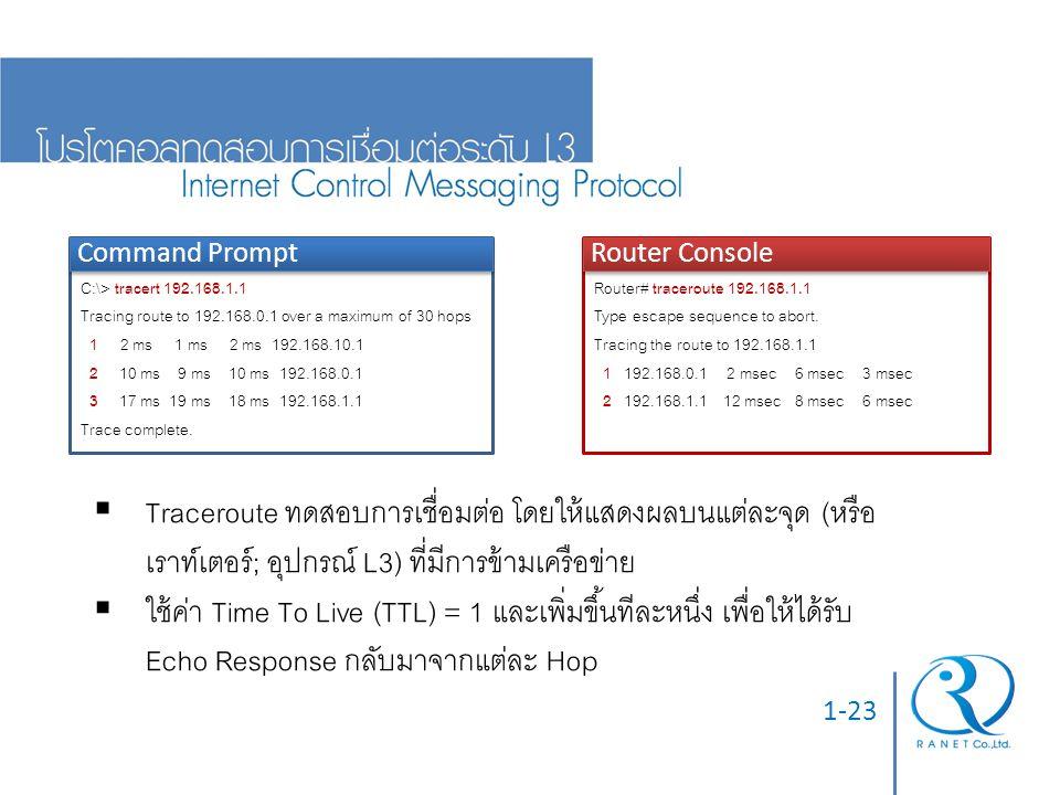 1-23  Traceroute ทดสอบการเชื่อมต่อ โดยให้แสดงผลบนแต่ละจุด (หรือ เราท์เตอร์; อุปกรณ์ L3) ที่มีการข้ามเครือข่าย  ใช้ค่า Time To Live (TTL) = 1 และเพิ่