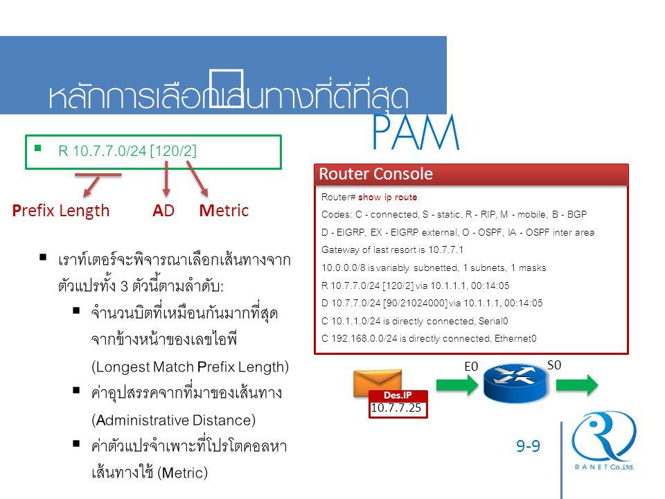 9-9 หลักการเลือกเส้นทางที่ดีที่สุด PAM Router Console Router# show ip route Codes: C - connected, S - static, R - RIP, M - mobile, B - BGP D - EIGRP,
