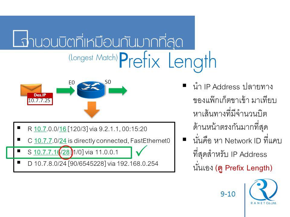 9-10 จำนวนบิตที่เหมือนกันมากที่สุด Prefix Length (Longest Match) Des.IP 10.7.7.25 E0 S0  R 10.7.0.0/ 16 [120/3] via 9.2.1.1, 00:15:20  C 10.7.7.0/ 2