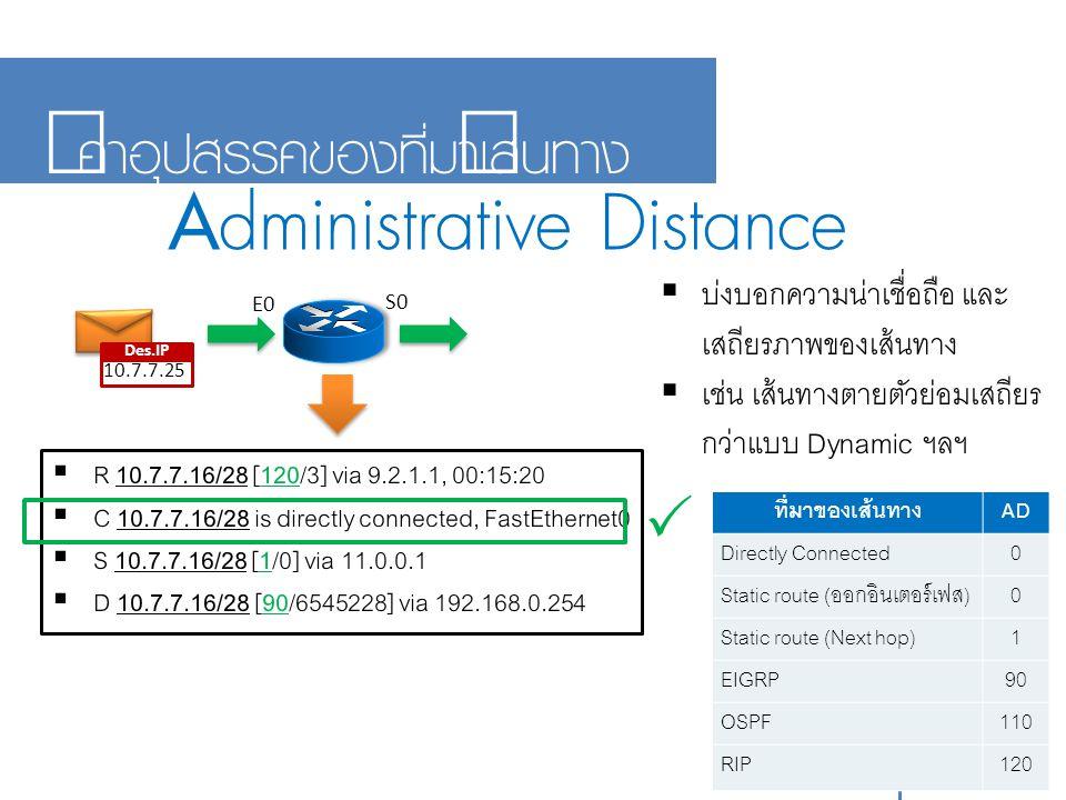 9-11 ค่าอุปสรรคของที่มาเส้นทาง Administrative Distance Des.IP 10.7.7.25 E0 S0  R 10.7.7.16/28 [ 120 /3] via 9.2.1.1, 00:15:20  C 10.7.7.16/28 is dir