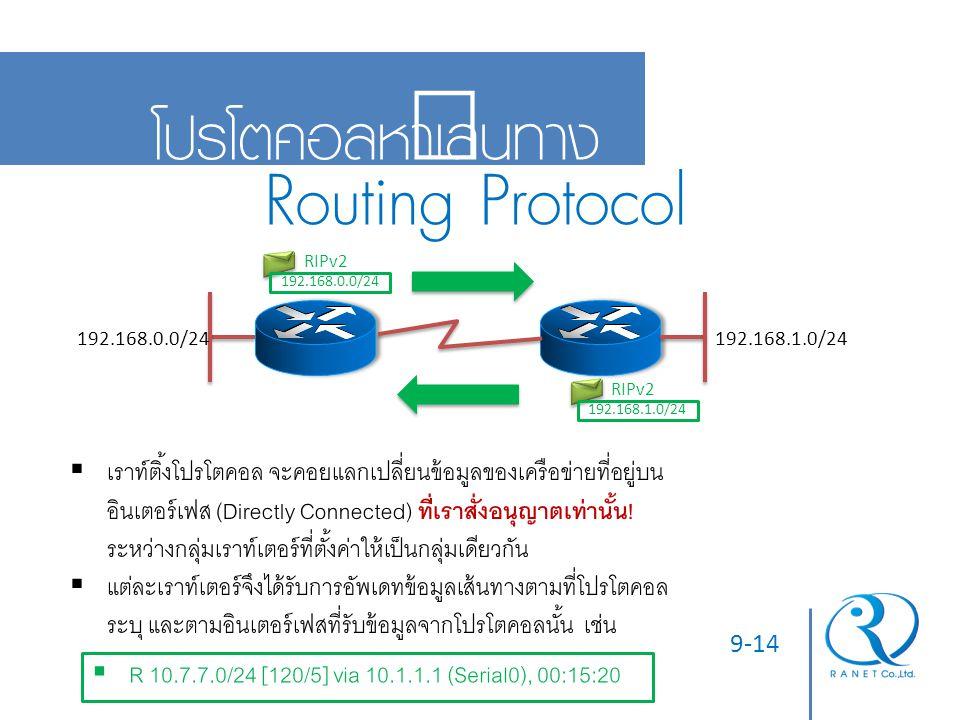 9-14 โปรโตคอลหาเส้นทาง Routing Protocol 192.168.0.0/24192.168.1.0/24 RIPv2 192.168.0.0/24 RIPv2 192.168.1.0/24  เราท์ติ้งโปรโตคอล จะคอยแลกเปลี่ยนข้อม