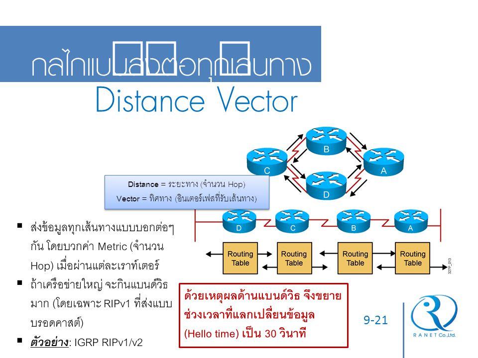 9-21 กลไกแบบส่งต่อทุกเส้นทาง Distance Vector Distance = ระยะทาง (จำนวน Hop) Vector = ทิศทาง (อินเตอร์เฟสที่รับเส้นทาง) Distance = ระยะทาง (จำนวน Hop)