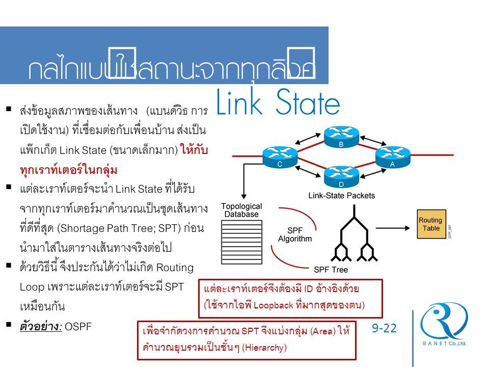 9-22 กลไกแบบใช้สถานะจากทุกลิงค์ Link State  ส่งข้อมูลสภาพของเส้นทาง (แบนด์วิธ การ เปิดใช้งาน) ที่เชื่อมต่อกับเพื่อนบ้าน ส่งเป็น แพ๊กเก็ต Link State (