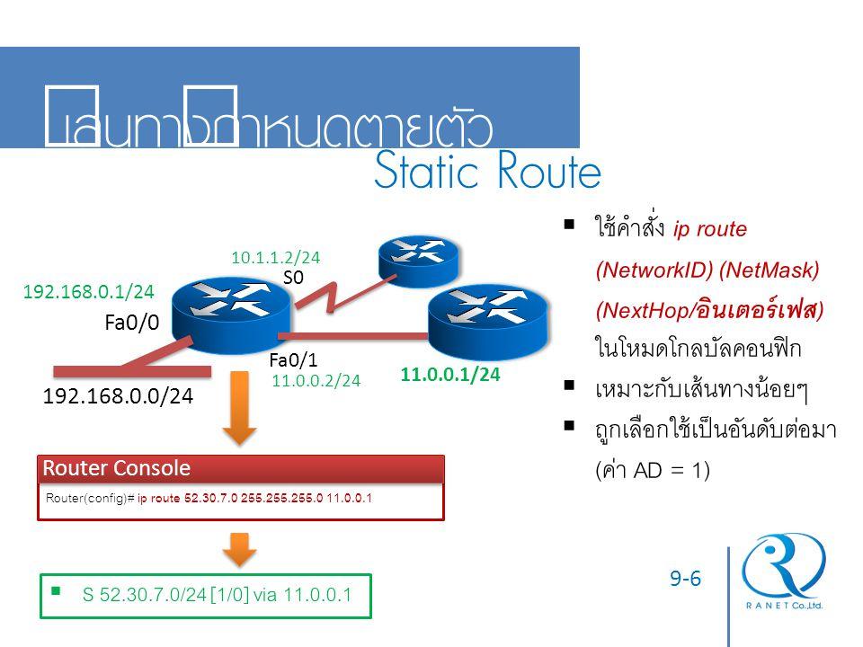 9-6 เส้นทางกำหนดตายตัว Static Route 192.168.0.1/24 10.1.1.2/24 11.0.0.2/24 11.0.0.1/24 Router Console Router(config)# ip route 52.30.7.0 255.255.255.0