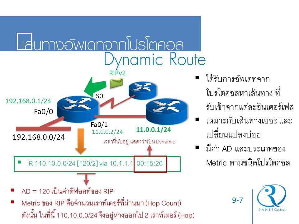9-8 เส้นทางสุดท้ายของแพ๊กเก็ต Default Route 192.168.0.1/24 10.1.1.2/24 11.0.0.2/24 11.0.0.1/24 Router Console Router(config)# ip route 0.0.0.0 0.0.0.0 11.0.0.1  Gateway of last resort is 11.0.0.1  ได้จากการตั้งค่า ip route 0.0.0.0 0.0.0.0 (NextHop/อินเตอร์เฟส)  เพื่อให้ทุกแพ๊กเก็ตมีทางไป ไม่ต้องดรอปเมื่อไม่มีเส้นทาง  นิยมใช้กับเครือข่ายที่มี ทางออกทางเดียว (Stub) เช่นเกตเวย์ที่ออก อินเตอร์เน็ต Stub LAN Internet Default Route