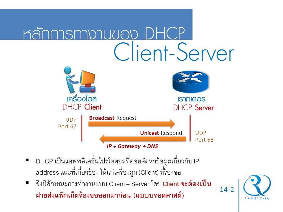 14-2 หลักการทำงานของ DHCP Client-Server เครื่องโฮสเราท์เตอร์ DHCP Client DHCP Server UDP Port 67 UDP Port 68 Broadcast Request Unicast Respond IP + Ga