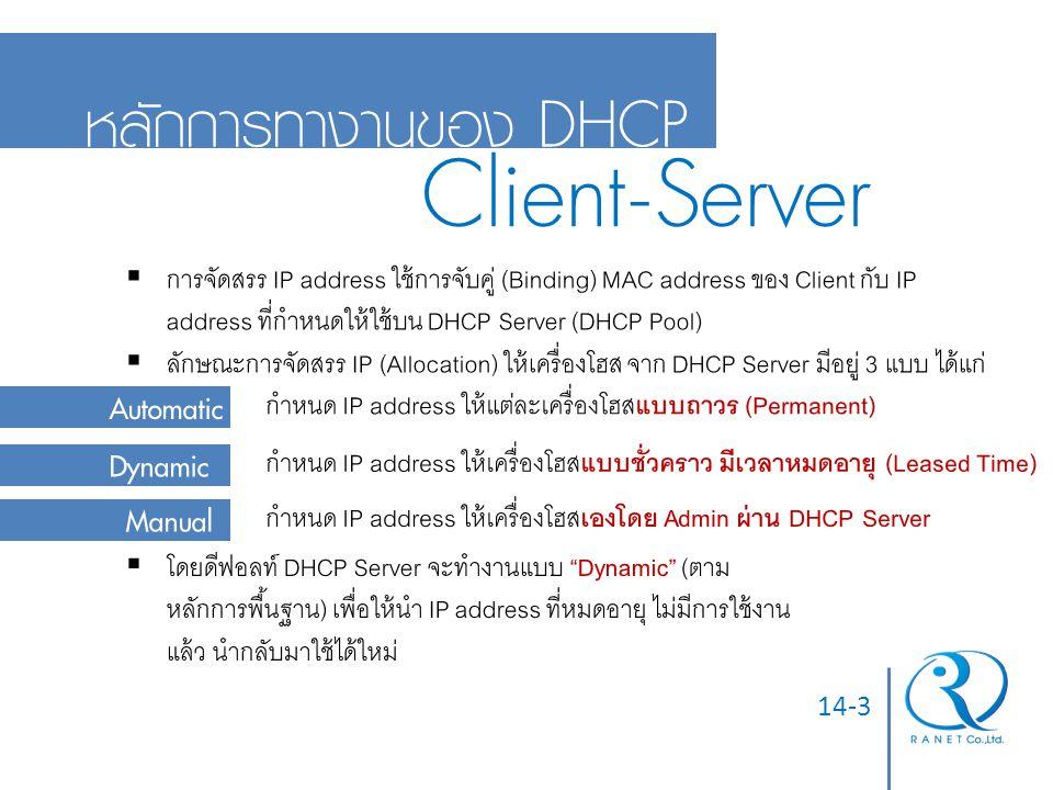14-3 หลักการทำงานของ DHCP Client-Server  การจัดสรร IP address ใช้การจับคู่ (Binding) MAC address ของ Client กับ IP address ที่กำหนดให้ใช้บน DHCP Serv