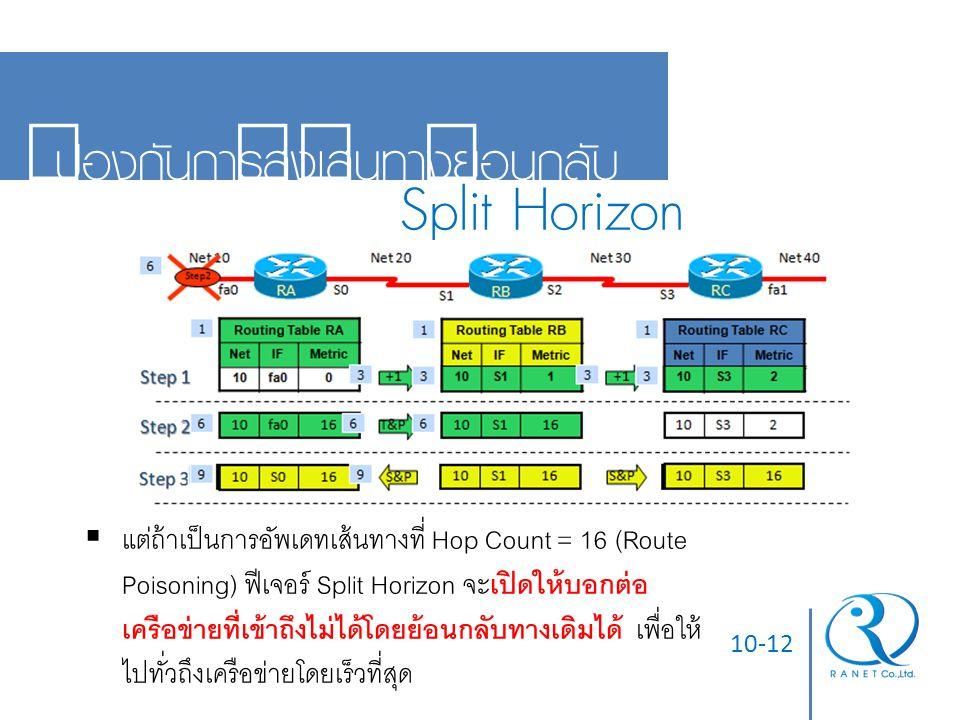 10-12 ป้องกันการส่งเส้นทางย้อนกลับ Split Horizon  แต่ถ้าเป็นการอัพเดทเส้นทางที่ Hop Count = 16 (Route Poisoning) ฟีเจอร์ Split Horizon จะ เปิดให้บอกต