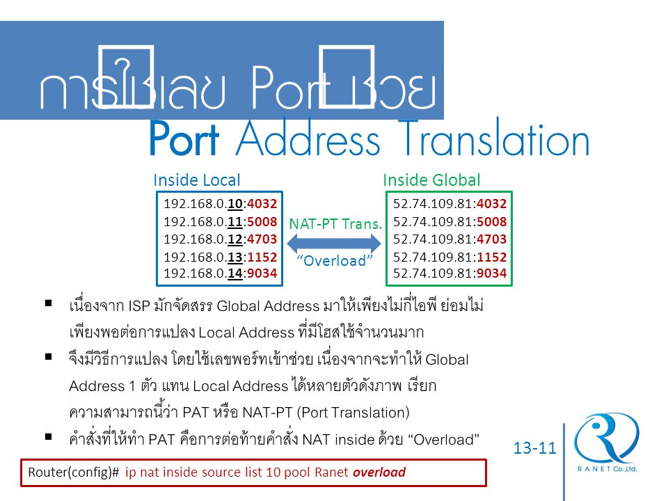 "13-11 การใช้เลข Port ช่วย Port Address Translation Inside GlobalInside Local NAT-PT Trans. ""Overload"" 192.168.0.10:4032 192.168.0.11:5008 192.168.0.12"