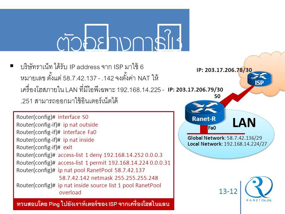 13-12 ตัวอย่างการใช้ ISP Global Network: 58.7.42.136/29 Local Network: 192.168.14.224/27 Fa0 S0 IP: 203.17.206.79/30 IP: 203.17.206.78/30  บริษัทราเน