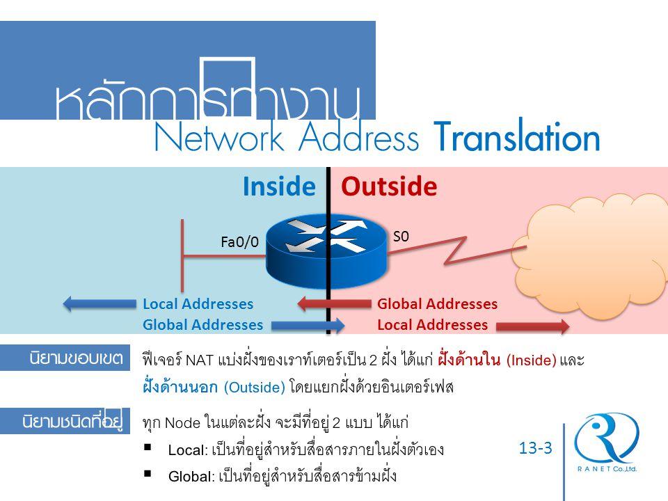 13-3 หลักการทำงาน Network Address Translation InsideOutside Fa0/0 S0 Local Addresses Global Addresses Local Addresses นิยามขอบเขต ฟีเจอร์ NAT แบ่งฝั่ง