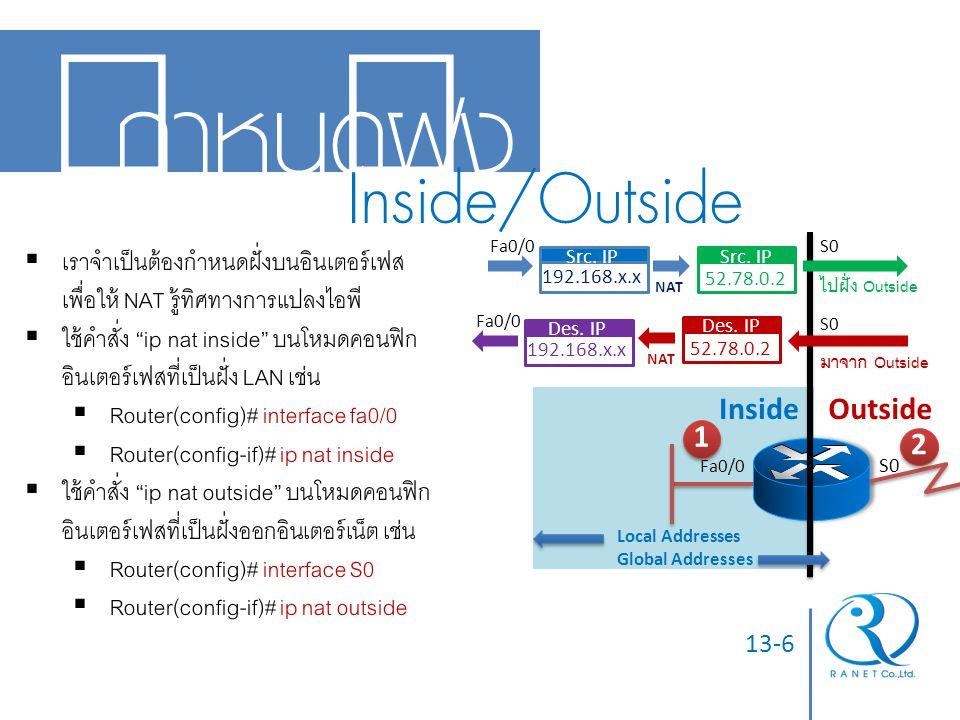 """13-6 กำหนดฝั่ง Inside/Outside 1 1 2 2  เราจำเป็นต้องกำหนดฝั่งบนอินเตอร์เฟส เพื่อให้ NAT รู้ทิศทางการแปลงไอพี  ใช้คำสั่ง """"ip nat inside"""" บนโหมดคอนฟิก"""