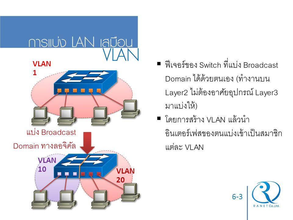 6-4 การแบ่งเครือข่ายแลนเสมือน  ประโยชน์ของการแบ่ง VLAN  ใช้แบนด์วิธคุ้มค่าขึ้น โดยลดความหนาแน่นของ Broadcast Frame  เพิ่มความปลอดภัย โดยจำกัดการเข้าถึงข้าม VLAN ด้วยฟีเจอร์ Layer3 เช่น ACL  จำกัดความเสียหายแค่ VLAN เดียว เช่น ผลของ Layer2 Loop หรือแอพพลิเคชั่นที่ใช้การสื่อสารแบบ Broadcast มีปัญหา
