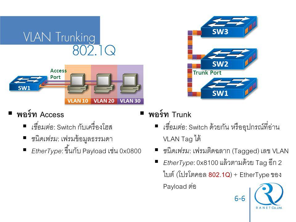 6-7  เป็น VLAN เลขที่ตกลงกันกับพอร์ท Trunk ทั้งสองฝั่งว่า ไม่ต้องติด VLAN Tag  มักใช้กับการส่งเฟรมที่ใช้บริหารจัดการเครือข่าย  ใช้เป็นหลักในการรักษาความปลอดภัยว่า ควรเปลี่ยนค่าเลข VLAN ที่เป็น Native จากเลข ดีฟอลท์ (VLAN 1) เป็น VLAN อื่น