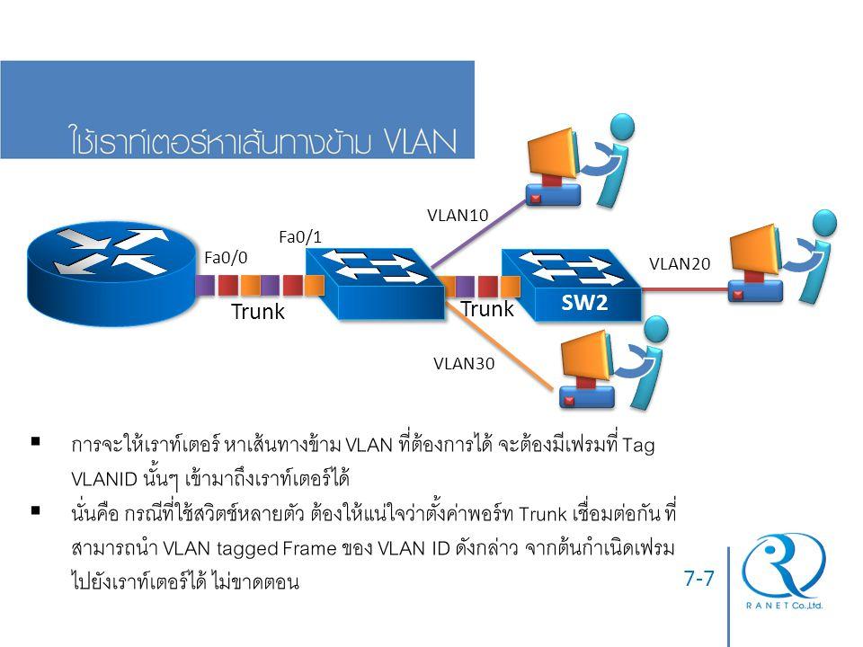 7-7  การจะให้เราท์เตอร์ หาเส้นทางข้าม VLAN ที่ต้องการได้ จะต้องมีเฟรมที่ Tag VLANID นั้นๆ เข้ามาถึงเราท์เตอร์ได้  นั่นคือ กรณีที่ใช้สวิตช์หลายตัว ต้