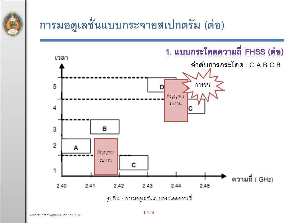 Department of Applied Science, YRU การมอดูเลชั่นแบบกระจายสเปกตรัม (ต่อ) รูปที่ 4.4 การมอดูเลชั่นแบบกระโดดความถี่  ความเร็วในการส่งข้อมูลมีค่าจำกัดได้ถึง 2 Mbps  การมอดูเลชั่นแบบนี้ไม่เป็นที่นิยมใช้ในการส่งข้อมูลเครือข่ายไร้สายความเร็ว สูง  สามารถส่งข้อมูลของเครือข่ายระดับบุคคล (PAN : Personal Area Network)  จากรูปแบบลำดับการใช้ความถี่ สามารถใช้งานมากกว่าหนึ่งชุดลำดับการใช้ งานในช่วงความถี่เดียวกัน โดยไม่รบกวน  วิธีนี้สามารถลดผลจากสัญญาณรบกวน และป้องกันการโจมตีจากผู้ไม่หวังดี ในการส่งสัญญาณขัดจังหวะ 13/28