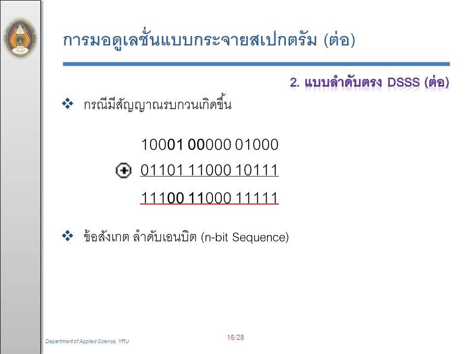 Department of Applied Science, YRU  กรณีมีสัญญาณรบกวนเกิดขึ้น  ข้อสังเกต ลำดับเอนบิต (n-bit Sequence) การมอดูเลชั่นแบบกระจายสเปกตรัม (ต่อ) 100 01 00