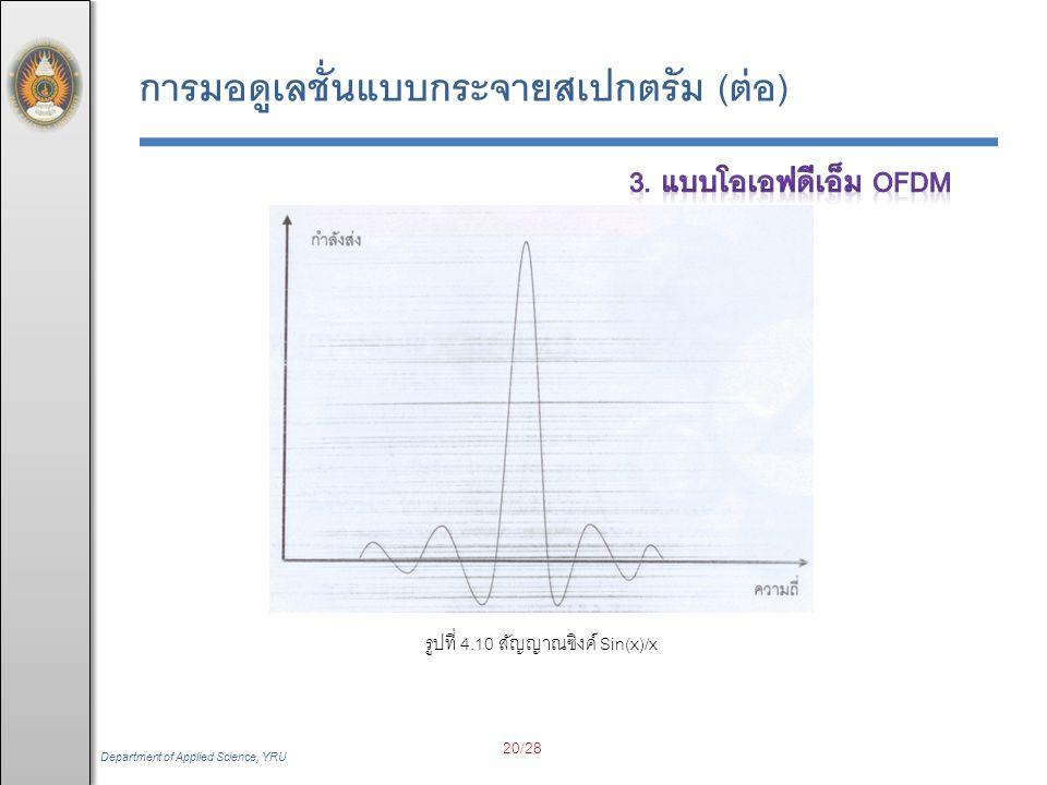 Department of Applied Science, YRU การมอดูเลชั่นแบบกระจายสเปกตรัม (ต่อ) รูปที่ 4.10 สัญญาณซิงค์ Sin(x)/x 20/28