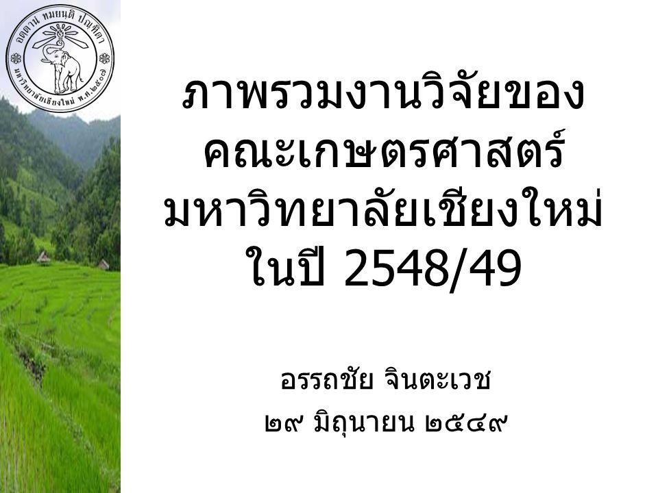 ภาพรวมงานวิจัยของ คณะเกษตรศาสตร์ มหาวิทยาลัยเชียงใหม่ ในปี 2548/49 อรรถชัย จินตะเวช ๒๙ มิถุนายน ๒๕๔๙