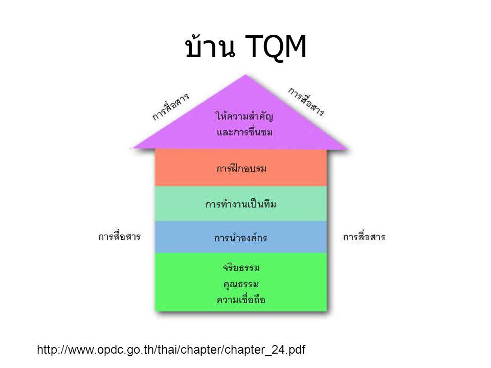 บ้าน TQM http://www.opdc.go.th/thai/chapter/chapter_24.pdf