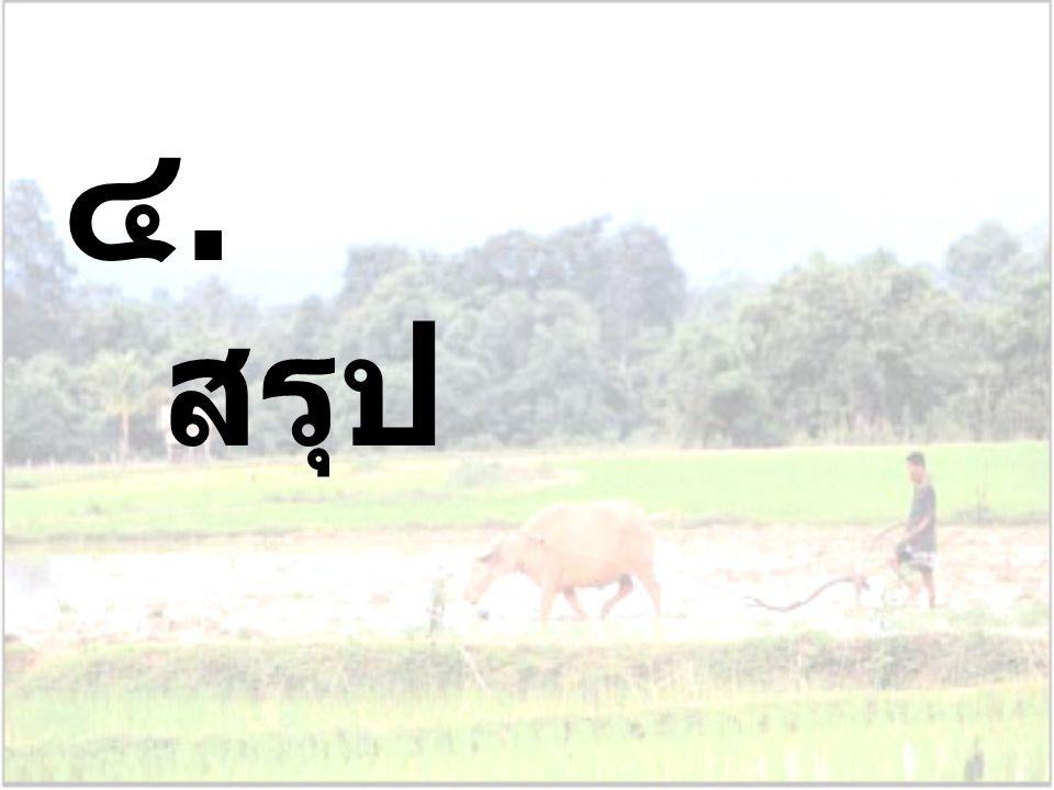 สรุป ๑ : งาน-หน้าที่ของเรา องค์การนักศึกษา ชมรม เกษตร นิเวศวิทยาสารสนเทศ (Information Ecology) ทำให้งานของเราดีขึ้น ต่อเนื่อง เป็นธรรมชาติ สนุก และใช้งานได้ต่อไป สร้างองค์ความรู้ เกี่ยวกับสังคมนักศึกษาเกษตร ม.เชียงใหม่ สร้างความเข้าใจที่ดีให้แก่ผู้ปกครอง และ นักศึกษาใหม่ บัณฑิตใหม่ ฯลฯ เหมือนดูแลสุขภาพตนเอง