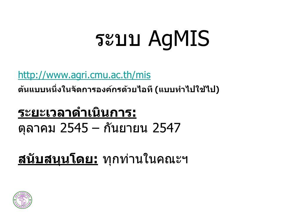 ระบบ AgMIS http://www.agri.cmu.ac.th/mis ต้นแบบหนึ่งในจัดการองค์กรด้วยไอที (แบบทำไปใช้ไป) ระยะเวลาดำเนินการ: ตุลาคม 2545 – กันยายน 2547 สนับสนุนโดย: ทุกท่านในคณะฯ
