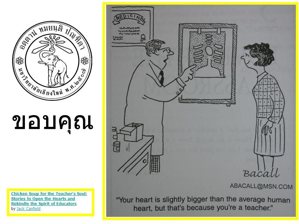 จบแล้วครับ สนุก สุขดี ภูมิใจและยินดีที่ได้ ร่วมงานกัน ขอบคุณ Chicken Soup for the Teacher's Soul: Stories to Open the Hearts and Rekindle the Spirit o