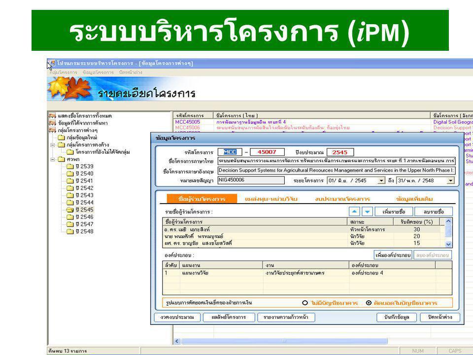 ระบบบริหารโครงการ ( i PM )