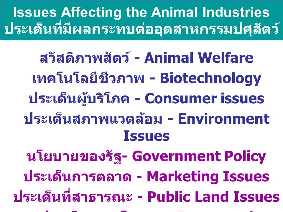 Issues Affecting the Animal Industries ประเด็นที่มีผลกระทบต่ออุตสาหกรรมปศุสัตว์ สวัสดิภาพสัตว์ - Animal Welfare เทคโนโลยีชีวภาพ - Biotechnology ประเด็