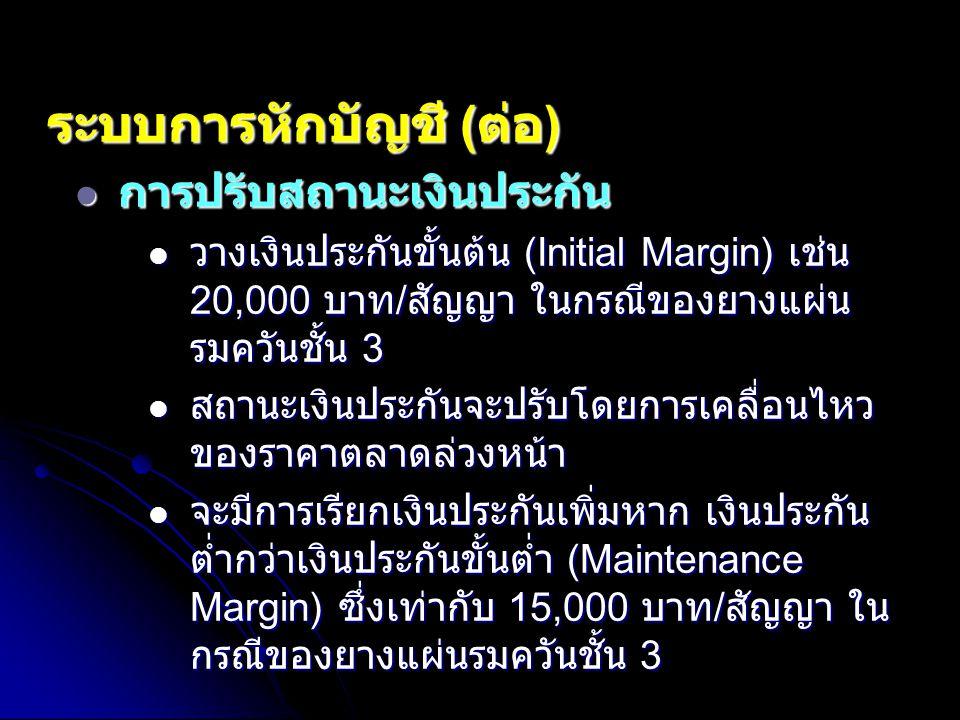 ระบบการหักบัญชี ( ต่อ ) ระบบการหักบัญชี ( ต่อ ) การปรับสถานะเงินประกัน การปรับสถานะเงินประกัน วางเงินประกันขั้นต้น (Initial Margin) เช่น 20,000 บาท / สัญญา ในกรณีของยางแผ่น รมควันชั้น 3 วางเงินประกันขั้นต้น (Initial Margin) เช่น 20,000 บาท / สัญญา ในกรณีของยางแผ่น รมควันชั้น 3 สถานะเงินประกันจะปรับโดยการเคลื่อนไหว ของราคาตลาดล่วงหน้า สถานะเงินประกันจะปรับโดยการเคลื่อนไหว ของราคาตลาดล่วงหน้า จะมีการเรียกเงินประกันเพิ่มหาก เงินประกัน ต่ำกว่าเงินประกันขั้นต่ำ (Maintenance Margin) ซึ่งเท่ากับ 15,000 บาท / สัญญา ใน กรณีของยางแผ่นรมควันชั้น 3 จะมีการเรียกเงินประกันเพิ่มหาก เงินประกัน ต่ำกว่าเงินประกันขั้นต่ำ (Maintenance Margin) ซึ่งเท่ากับ 15,000 บาท / สัญญา ใน กรณีของยางแผ่นรมควันชั้น 3