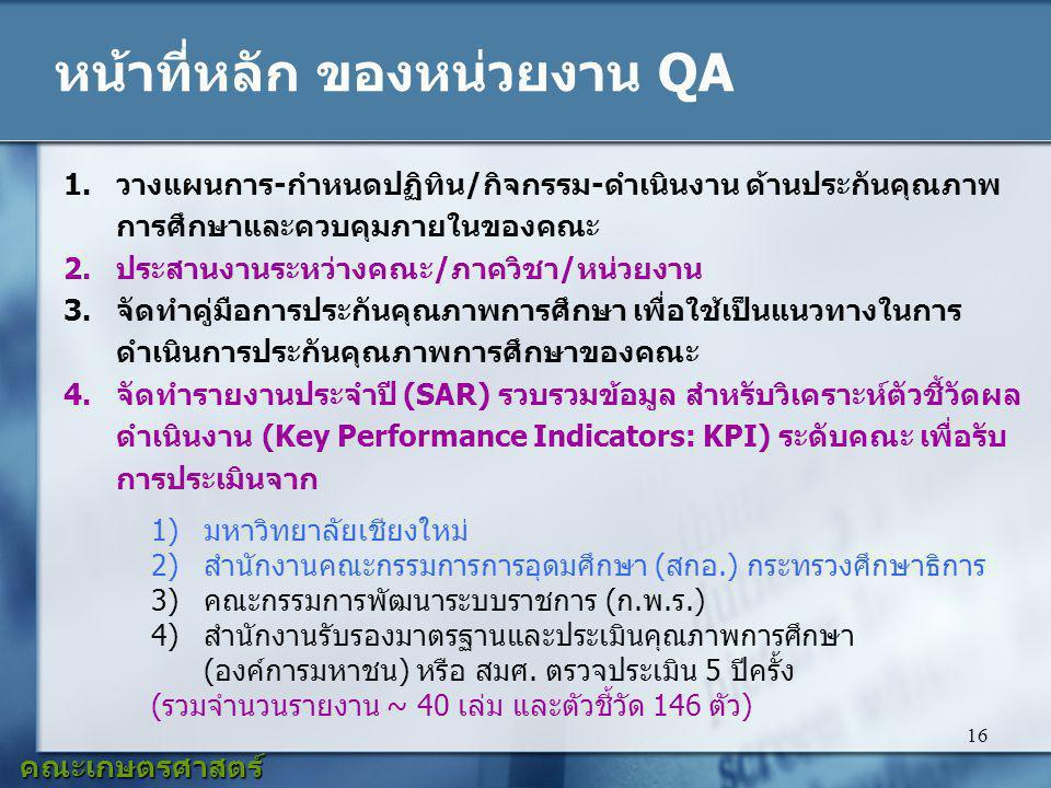 15 www.agri.cmu.ac.thตำแหน่งในการแข่งขันของคณะเกษตรศาสตร์ระดับชาติ คณะเกษตรศาสตร์ มหาวิทยาลัยเชียงใหม่ ที่มา:ผลการจัดอันดับ (Ranking) ศักยภาพมหาวิทยาล