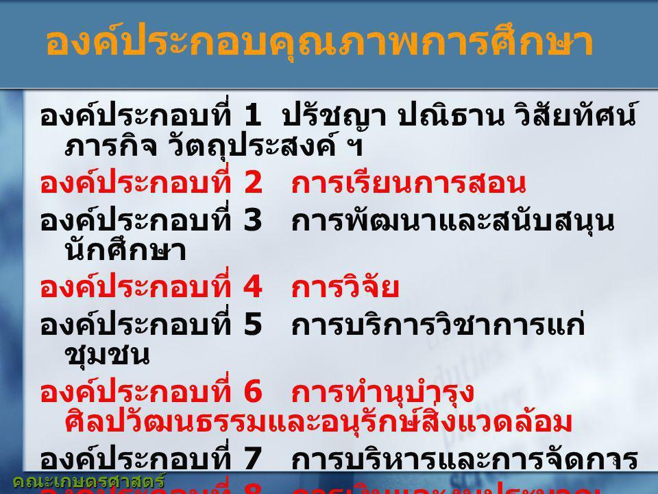 7 วัตถุประสงค์ของการประกัน คุณภาพการศึกษา คณะเกษตรศาสตร์ มหาวิทยาลัยเชียงใหม่ 1.