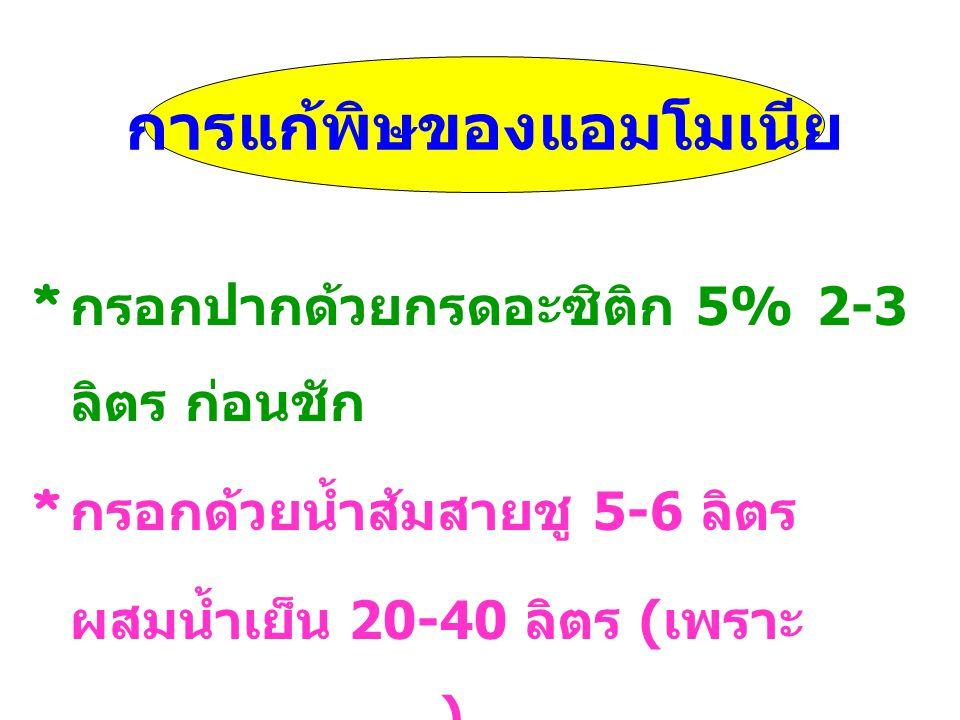 * กรอกปากด้วยกรดอะซิติก 5% 2-3 ลิตร ก่อนชัก * กรอกด้วยน้ำส้มสายชู 5-6 ลิตร ผสมน้ำเย็น 20-40 ลิตร ( เพราะ......................) การแก้พิษของแอมโมเนีย