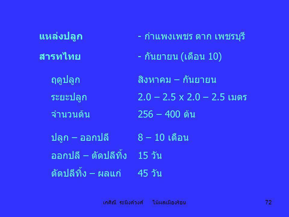 เกศิณี ระมิงค์วงศ์ ไม้ผลเมืองร้อน 72 แหล่งปลูก - กำแพงเพชร ตาก เพชรบุรี สารทไทย - กันยายน (เดือน 10) ฤดูปลูกสิงหาคม – กันยายน ระยะปลูก 2.0 – 2.5 x 2.0