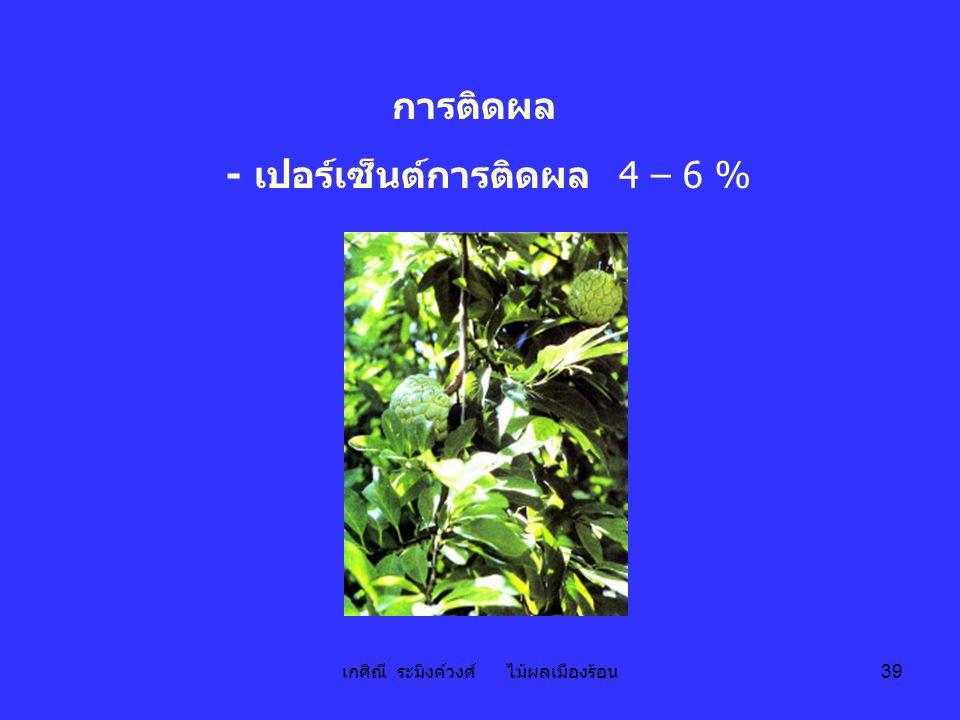 เกศิณี ระมิงค์วงศ์ ไม้ผลเมืองร้อน 39 การติดผล - เปอร์เซ็นต์การติดผล 4 – 6 %
