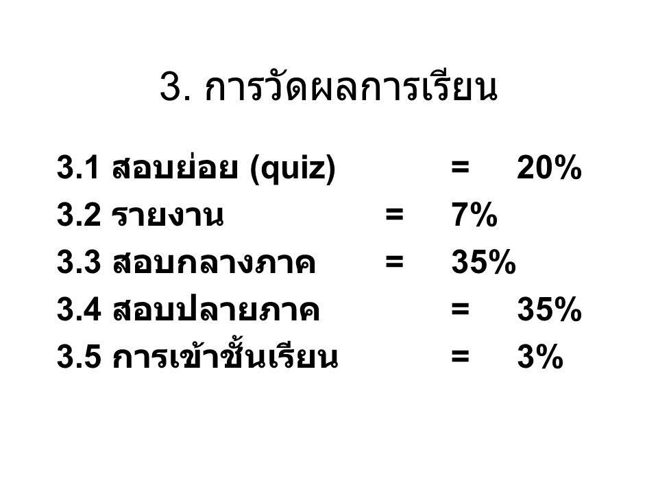 3. การวัดผลการเรียน 3.1 สอบย่อย (quiz)= 20% 3.2 รายงาน =7% 3.3 สอบกลางภาค =35% 3.4 สอบปลายภาค =35% 3.5 การเข้าชั้นเรียน =3%