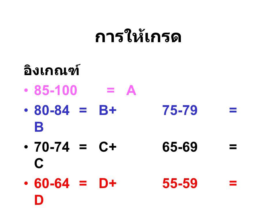 การให้เกรด อิงเกณฑ์ 85-100 = A 80-84= B+75-79 = B 70-74= C+65-69 = C 60-64= D+55-59 = D < 54= F