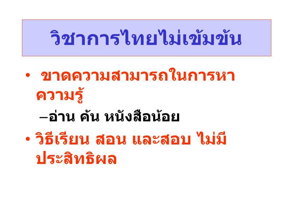 วิชาการไทยไม่เข้มข้น ขาดความสามารถในการหา ความรู้ – อ่าน ค้น หนังสือน้อย วิธีเรียน สอน และสอบ ไม่มี ประสิทธิผล