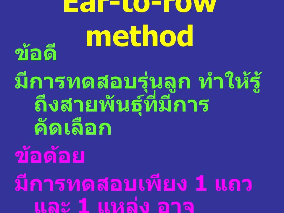 Ear-to-row method ข้อดี มีการทดสอบรุ่นลูก ทำให้รู้ ถึงสายพันธุ์ที่มีการ คัดเลือก ข้อด้อย มีการทดสอบเพียง 1 แถว และ 1 แหล่ง อาจ ผิดพลาดได้