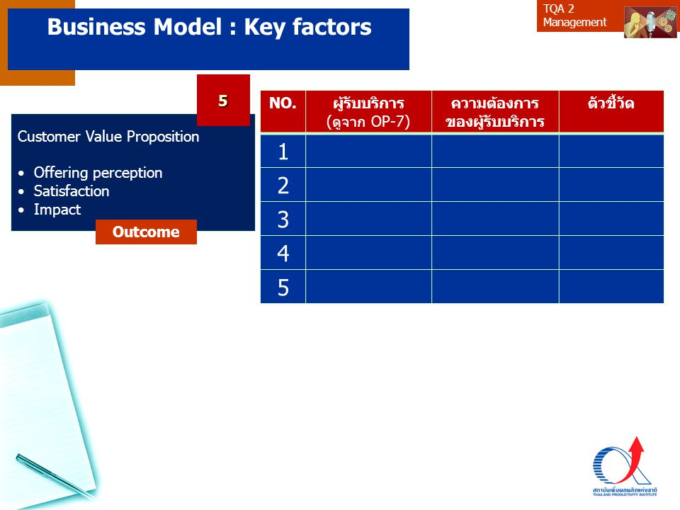 TQA 2 Management Customer Value Proposition Offering perception Satisfaction Impact Outcome Business Model : Key factors NO.ผู้รับบริการ (ดูจาก OP-7)