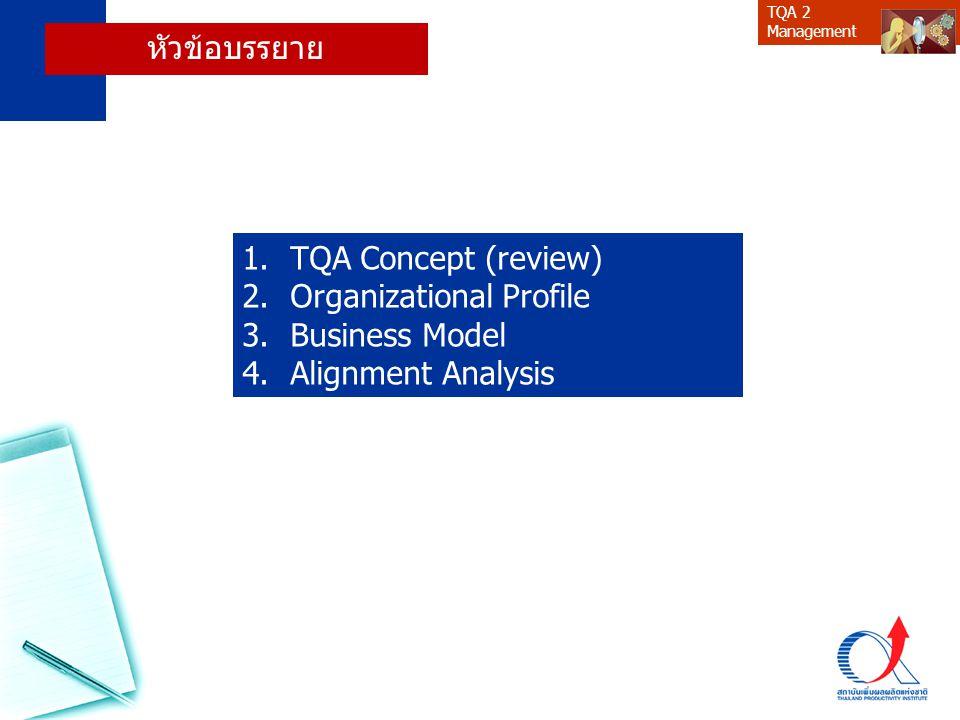 TQA 2 Management 7.3 Key Result Area & KPI NO.KRAKPITarget 1 2 3 4 5 7.4 NO.KRAKPITarget 1 2 3 4 5