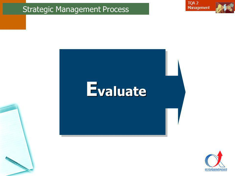 TQA 2 Management Strategic Management Process E valuate
