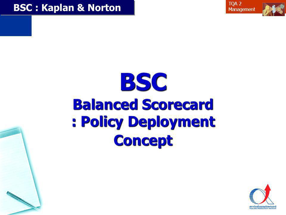TQA 2 ManagementBSC Balanced Scorecard : Policy Deployment Concept BSC : Kaplan & Norton