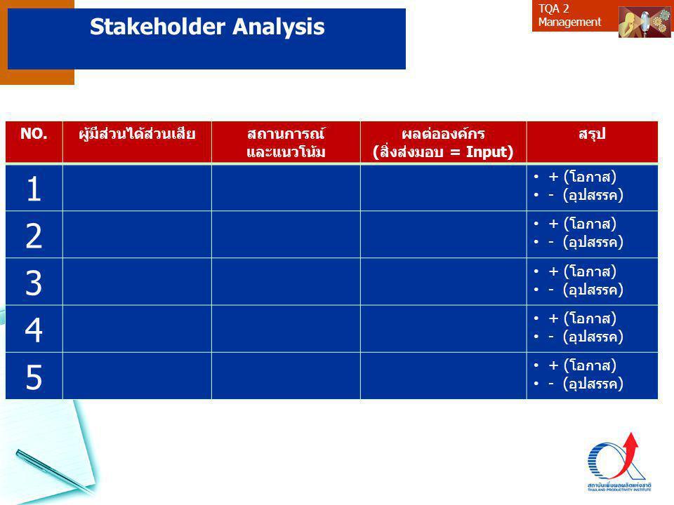 TQA 2 Management Stakeholder Analysis NO.ผู้มีส่วนได้ส่วนเสียสถานการณ์ และแนวโน้ม ผลต่อองค์กร (สิ่งส่งมอบ = Input) สรุป 1 + (โอกาส) - (อุปสรรค) 2 + (โอกาส) - (อุปสรรค) 3 + (โอกาส) - (อุปสรรค) 4 + (โอกาส) - (อุปสรรค) 5 + (โอกาส) - (อุปสรรค)
