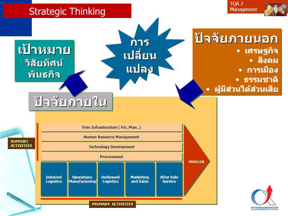 TQA 2 Management Mission : Why we exist Strategy : Kaplan & Norton Values : What's important to us Vision : What we want to be Strategy Objective : Our game plan Strategy Map : Translate the strategy Balanced Scorecard : Measure and Focus Target and Initiatives : What we need to do Personal Objectives : What I need to do Strategic Outcomes : Satisfied shareholder Delight customer Efficient & Effective Process Motivated & Prepared workforce Strategic Outcomes : Satisfied shareholder Delight customer Efficient & Effective Process Motivated & Prepared workforce