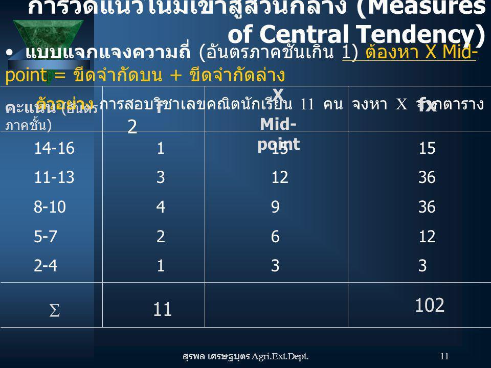 สุรพล เศรษฐบุตร Agri.Ext.Dept. 11 แบบแจกแจงความถี่ ( อันตรภาคชั้นเกิน 1) ต้องหา X Mid- point = ขีดจำกัดบน + ขีดจำกัดล่าง ตัวอย่าง การสอบวิชาเลขคณิตนัก