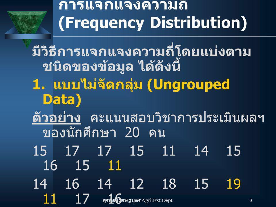 สุรพล เศรษฐบุตร Agri.Ext.Dept. 3 การแจกแจงความถี่ (Frequency Distribution) มีวิธีการแจกแจงความถี่โดยแบ่งตาม ชนิดของข้อมูล ได้ดังนี้ 1. แบบไม่จัดกลุ่ม