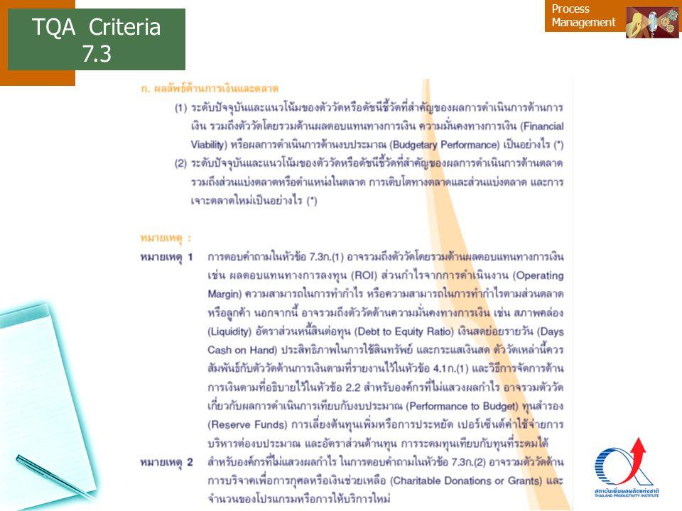 Process Management TQA Criteria 7.3